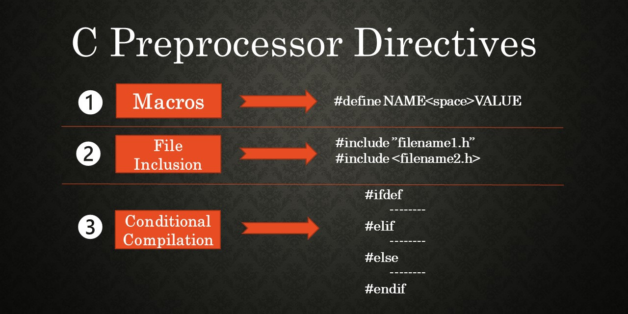 c preprocessor directives types infographic image