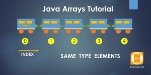 Java Arrays Infographic
