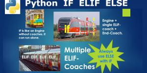 Python IF ELIF ELSE statements Infographic