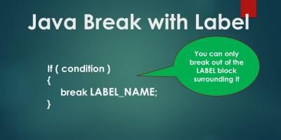 Java Break with Label explained