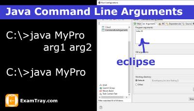 Java Command Line Arguments in CMD and Eclipse How to Screens