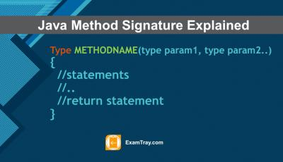Java Method Signature Rules Explained