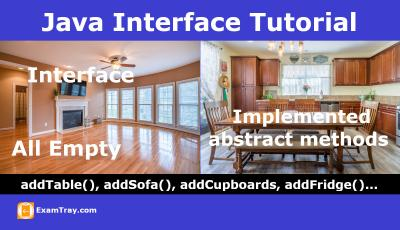 Java Interface Explanation with Infographic Tutorial