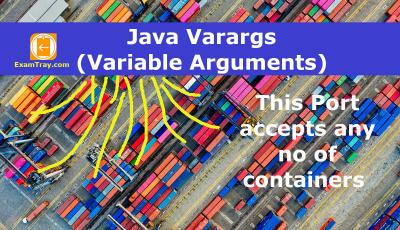 Java Varargs or Variable Arguments Infographic