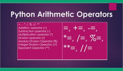 Python Arithmetic Operators Tutorial