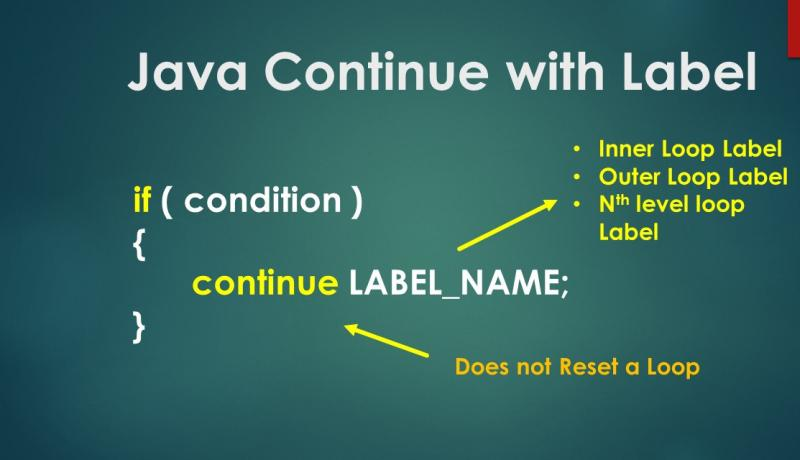 Java Continue with Label statement