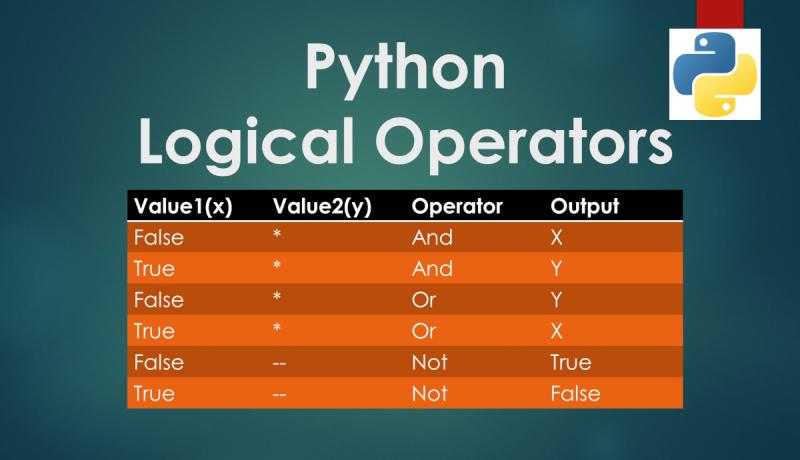 Python Logical Operators Truth Table